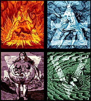 A négy elem az asztrológiában és az alkímiában